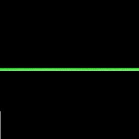 Elastik rund neon grøn 2mm